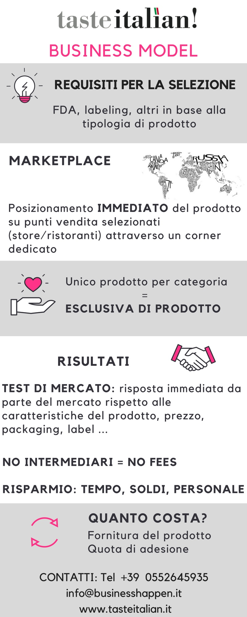 tasteitalianil-gusto-italiano-per-i-mercati-esteri